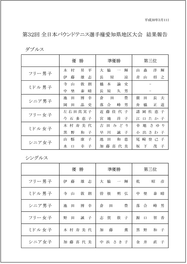 f:id:nagoyakanagoya:20180313094048j:plain:w250