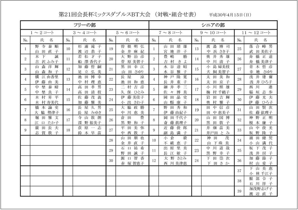 f:id:nagoyakanagoya:20180328171338j:plain:w300