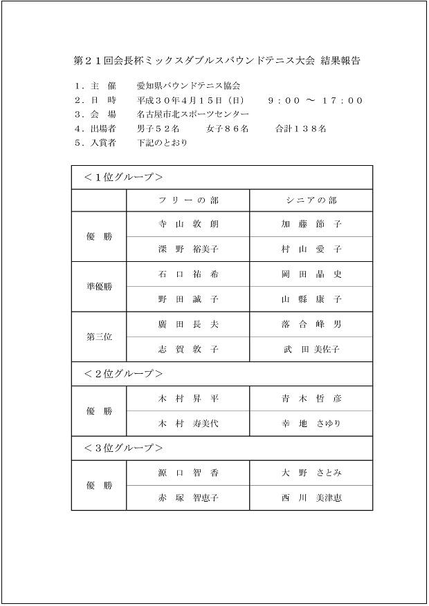 f:id:nagoyakanagoya:20180417084103j:plain:w250