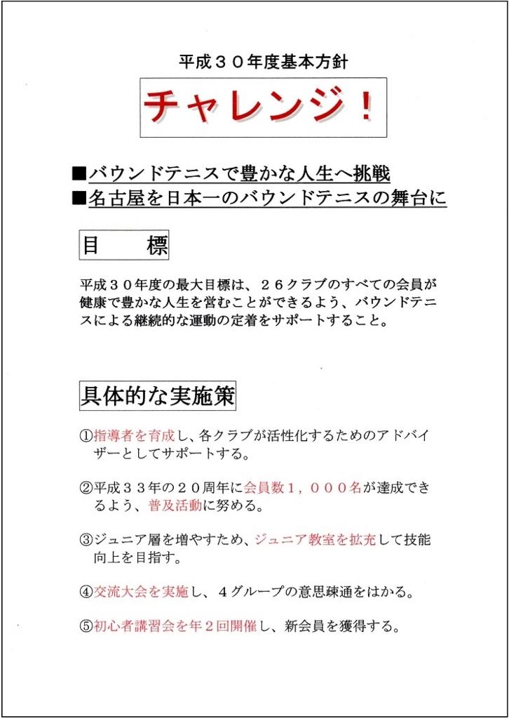f:id:nagoyakanagoya:20180423161502j:plain:w250