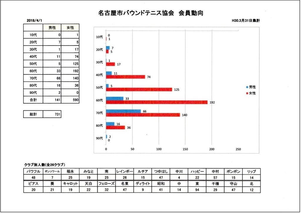 f:id:nagoyakanagoya:20180423161534j:plain:w350