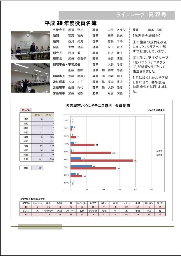 f:id:nagoyakanagoya:20180518093858j:plain:w200