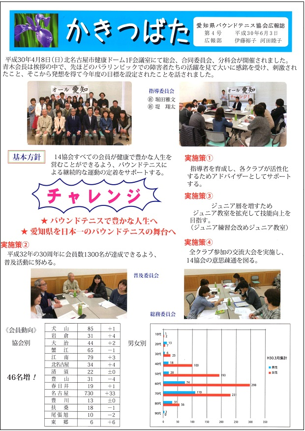 f:id:nagoyakanagoya:20180604172124j:plain:w200