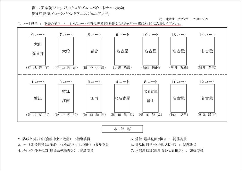 f:id:nagoyakanagoya:20180712202122j:plain:w400