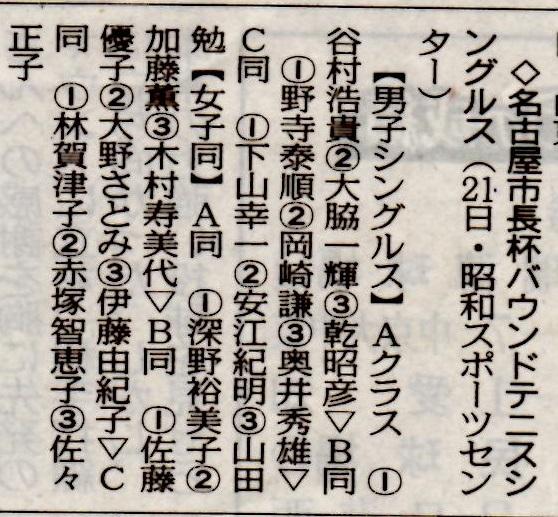 f:id:nagoyakanagoya:20180725112122j:plain:w200