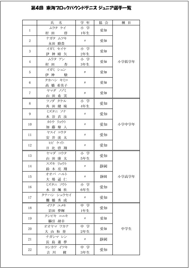 f:id:nagoyakanagoya:20180731090511j:plain:w250