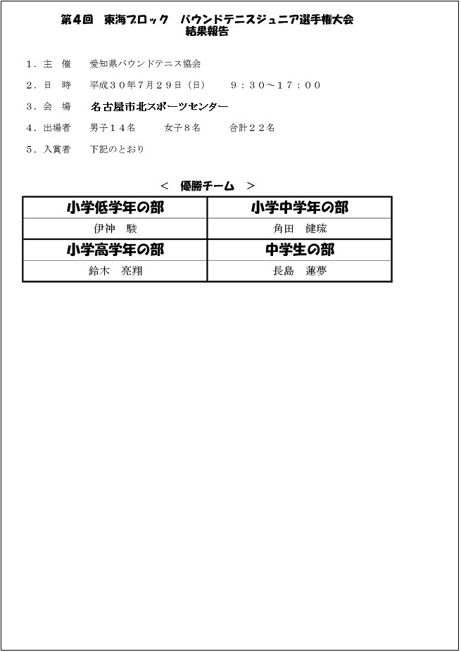 f:id:nagoyakanagoya:20180731094710j:plain:w250
