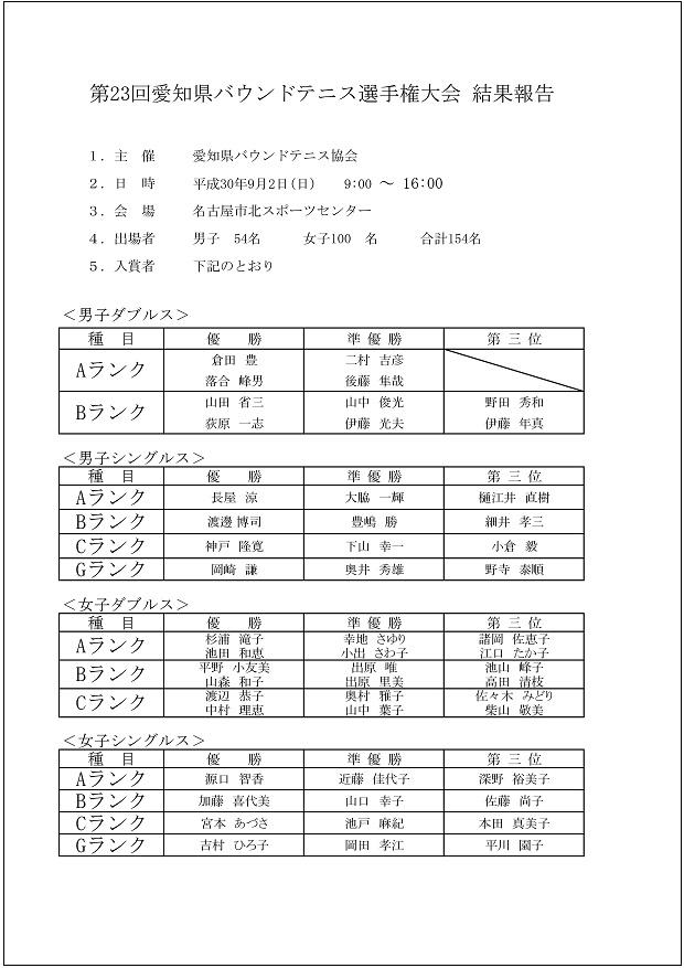 f:id:nagoyakanagoya:20180903091340j:plain:w250