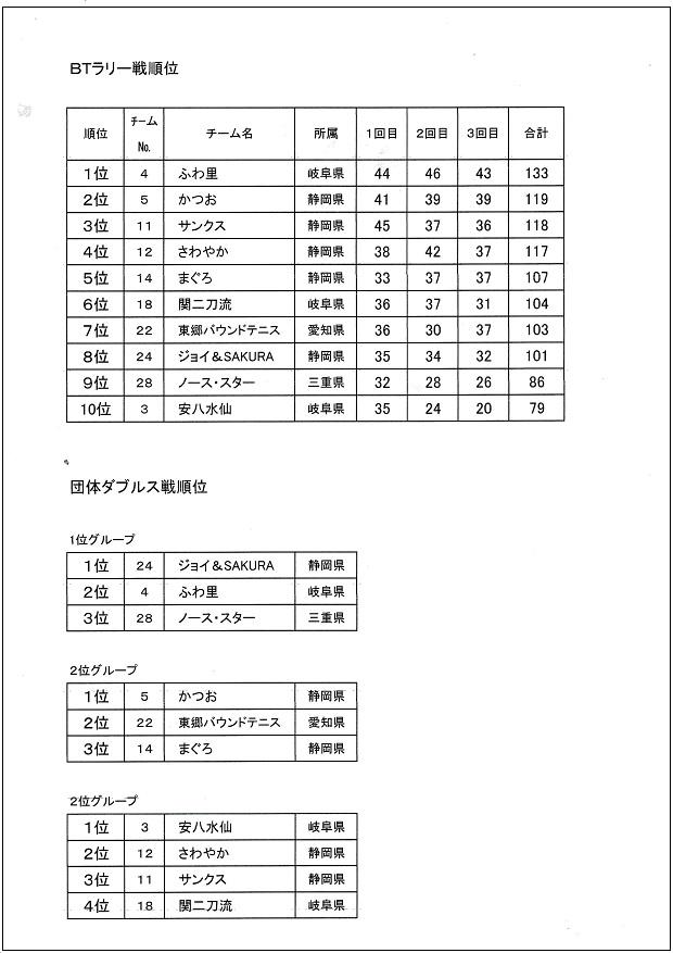 f:id:nagoyakanagoya:20181016154134j:plain:w250