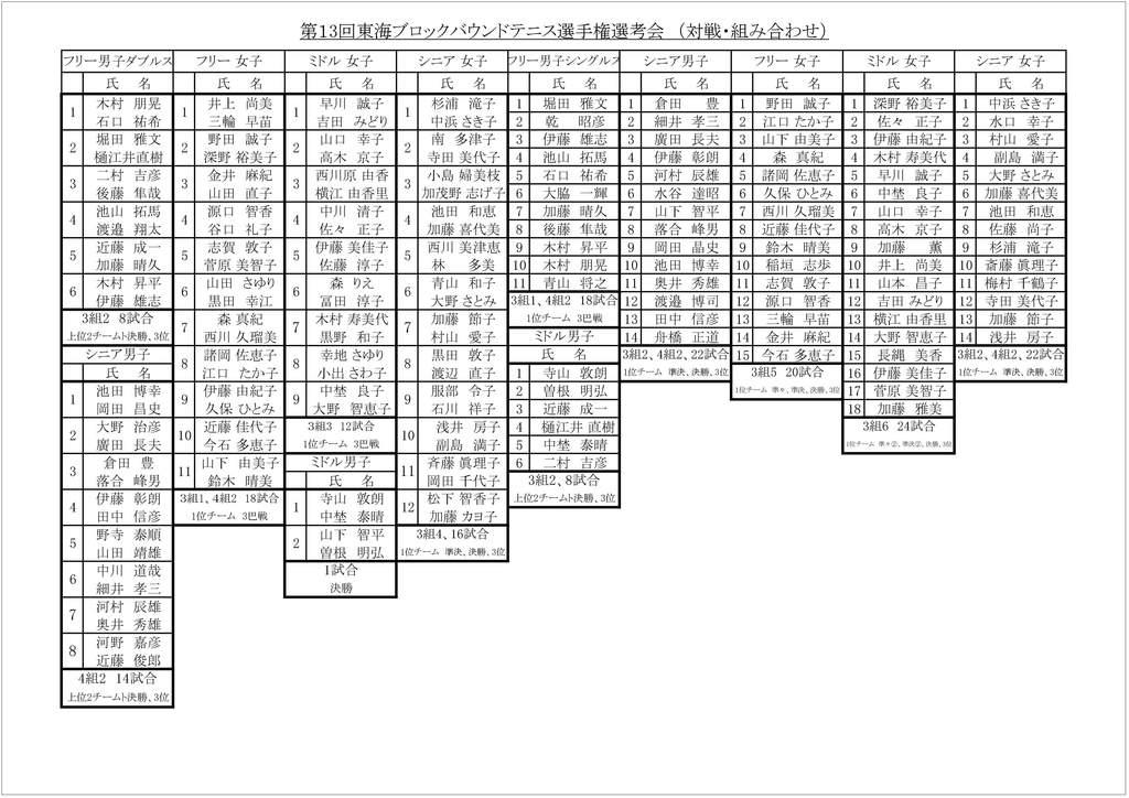 f:id:nagoyakanagoya:20181127160157j:plain:w300