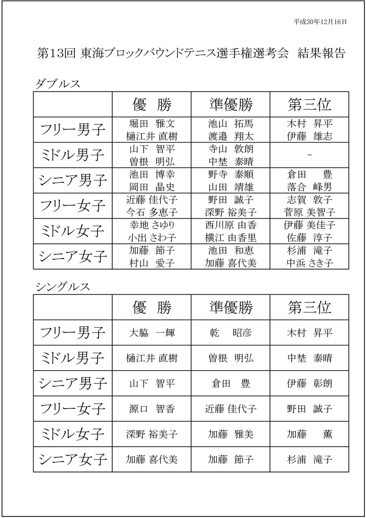 f:id:nagoyakanagoya:20181217155828j:plain:w200