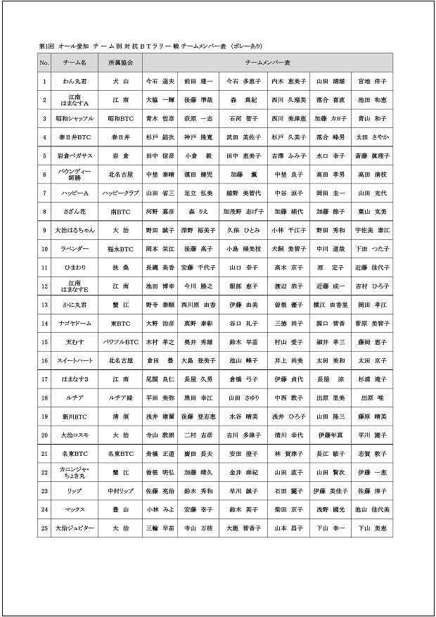 f:id:nagoyakanagoya:20190107102714j:plain:w250