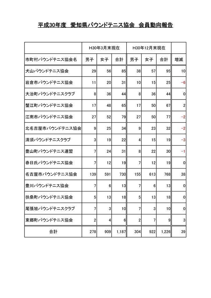 f:id:nagoyakanagoya:20190125111845j:plain:w250