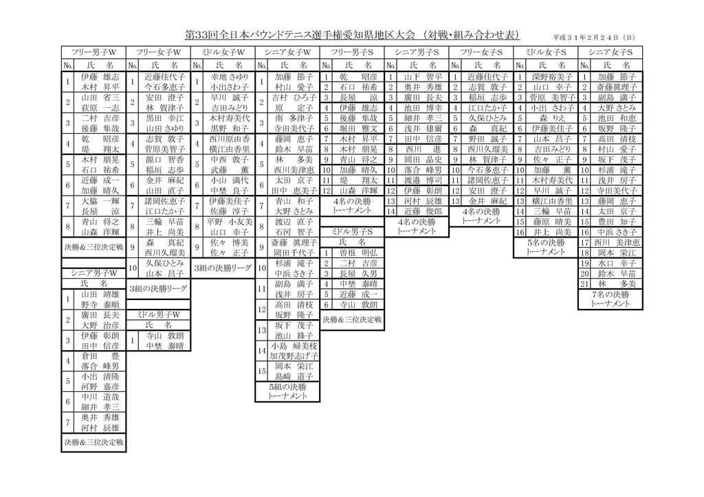 f:id:nagoyakanagoya:20190205142830j:plain:w300