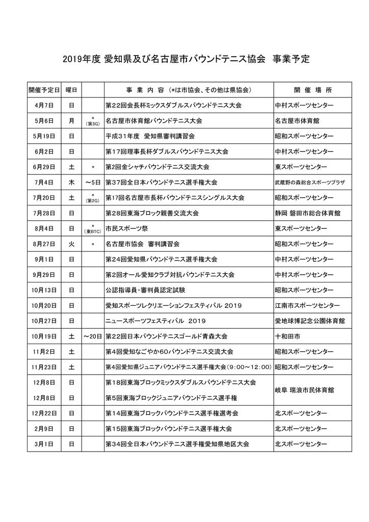 f:id:nagoyakanagoya:20190215100219j:plain:w200