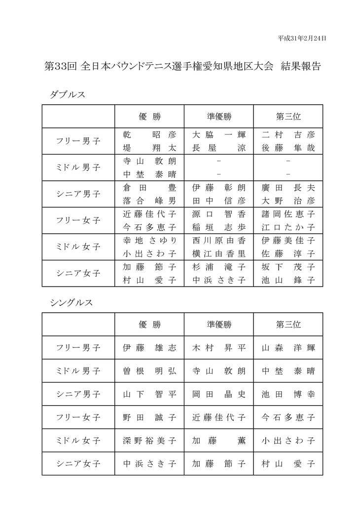 f:id:nagoyakanagoya:20190226150806j:plain:w250