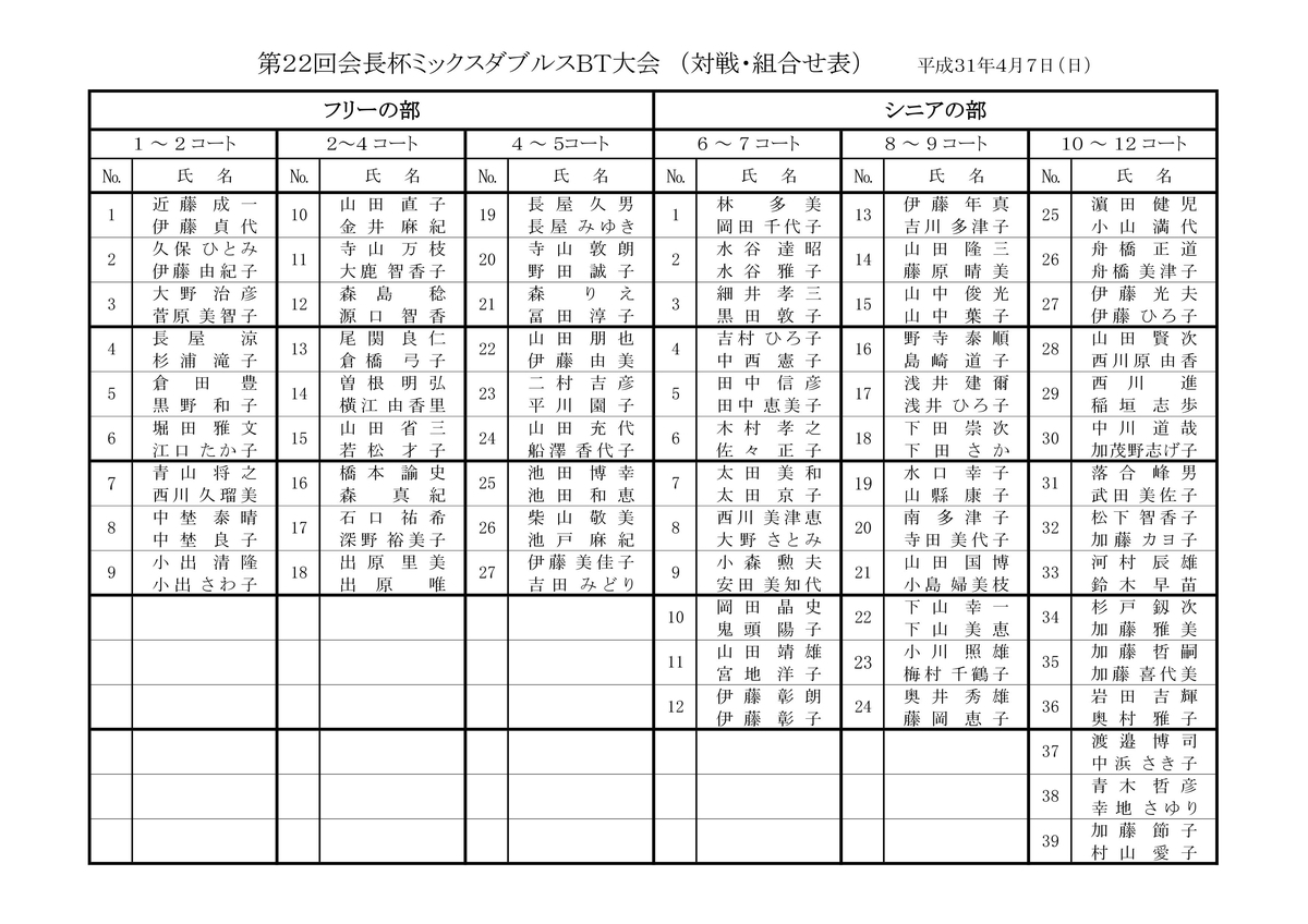 f:id:nagoyakanagoya:20190318090127j:plain:w250