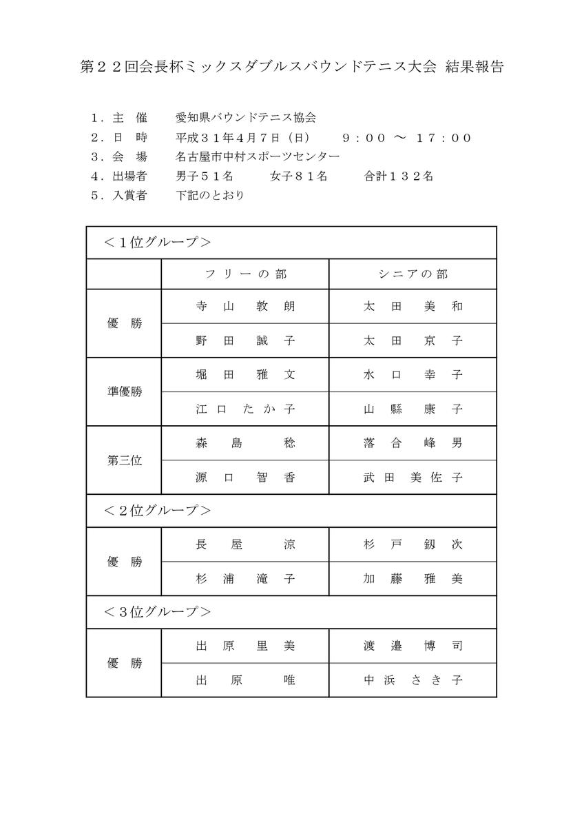 f:id:nagoyakanagoya:20190408221224j:plain:w200