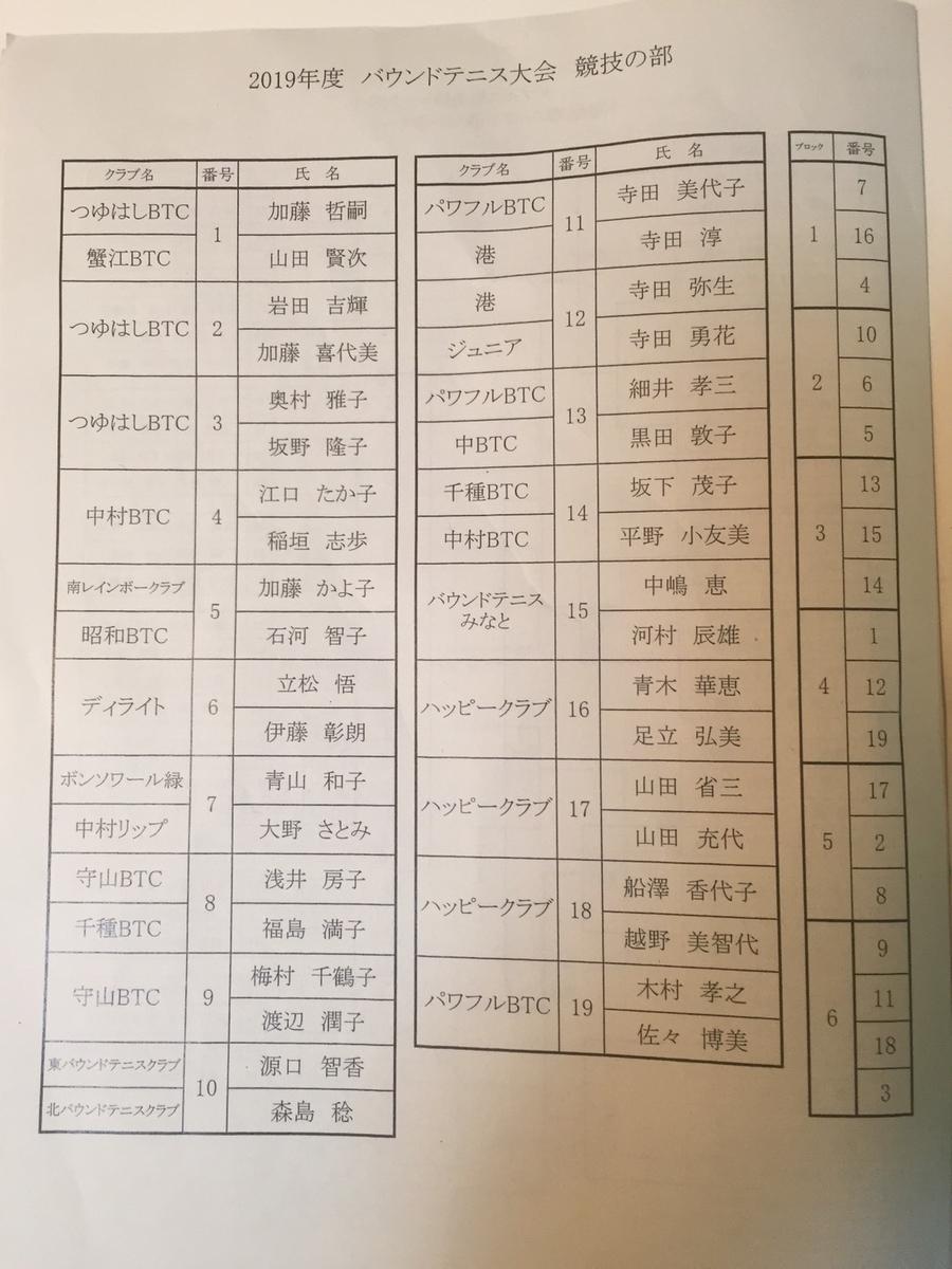 f:id:nagoyakanagoya:20190507072346j:plain:w200