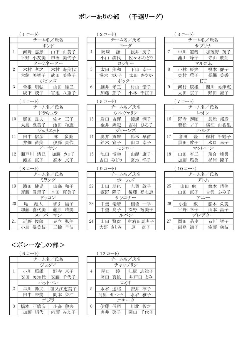 f:id:nagoyakanagoya:20190515222219j:plain:w250