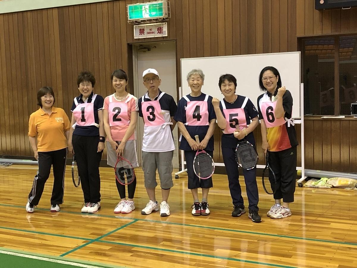 f:id:nagoyakanagoya:20190604182333j:plain:w450