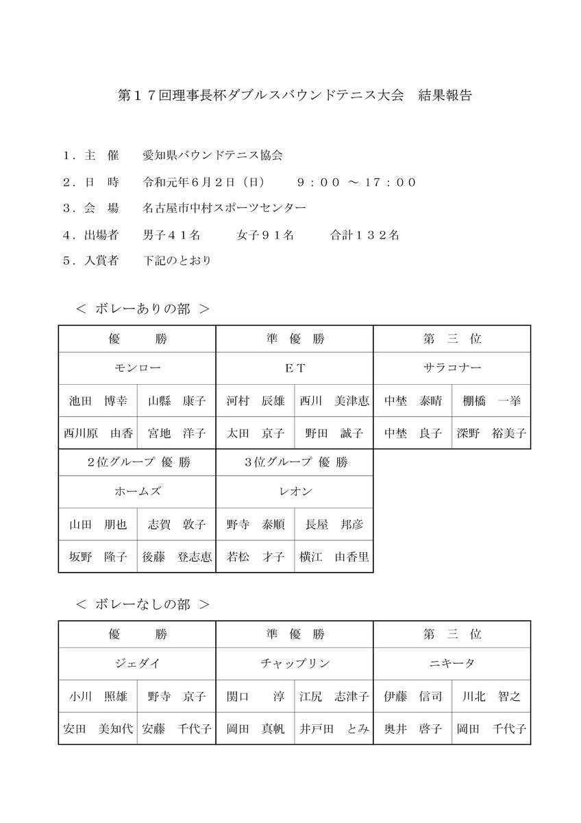 f:id:nagoyakanagoya:20190604222038j:plain:w250