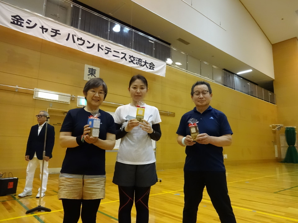 f:id:nagoyakanagoya:20190629153720j:plain:w450