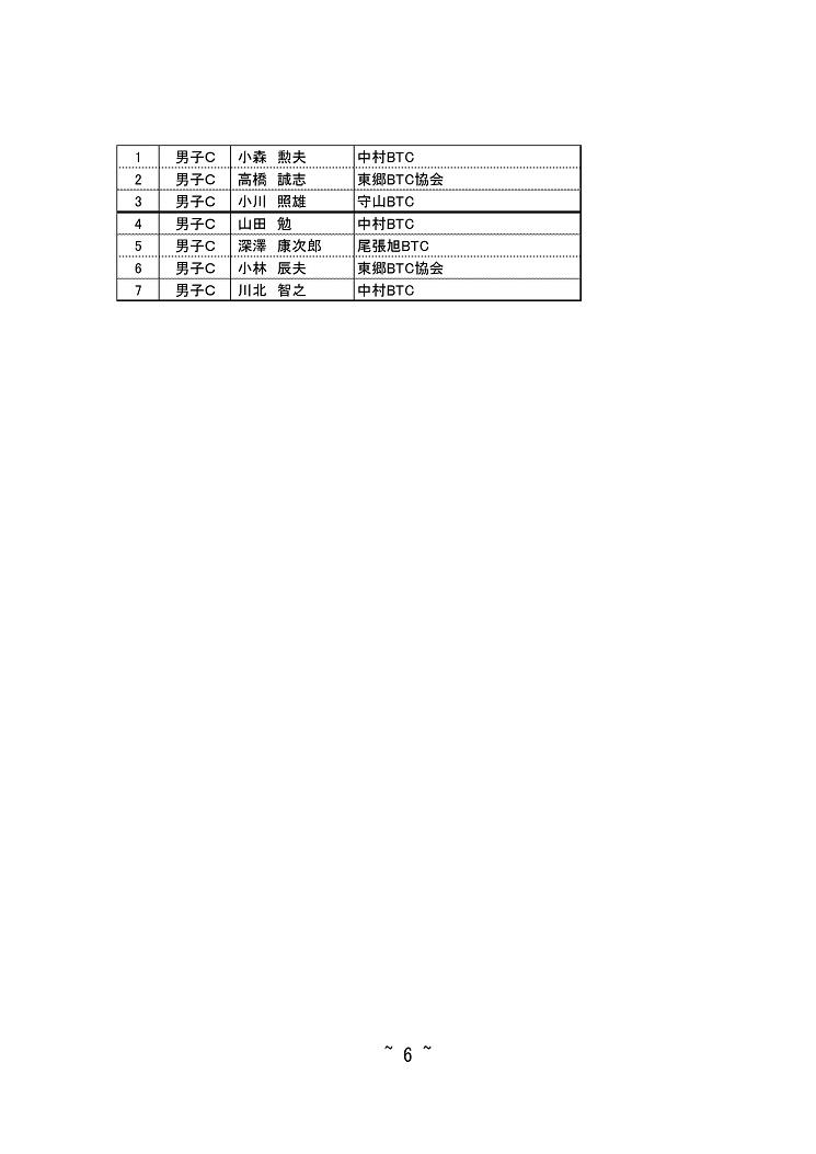 f:id:nagoyakanagoya:20190711214816j:plain:w250