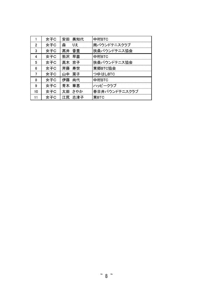 f:id:nagoyakanagoya:20190711214835j:plain:w250