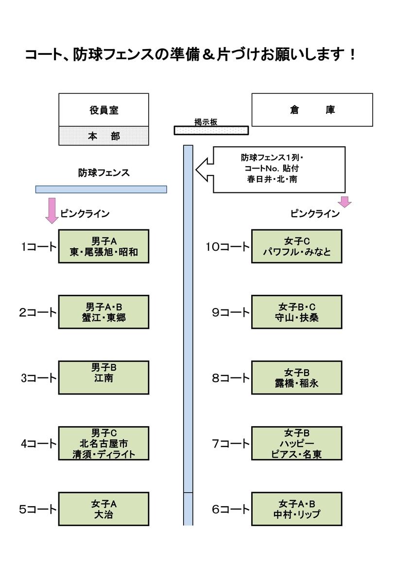 f:id:nagoyakanagoya:20190711215148j:plain:w250