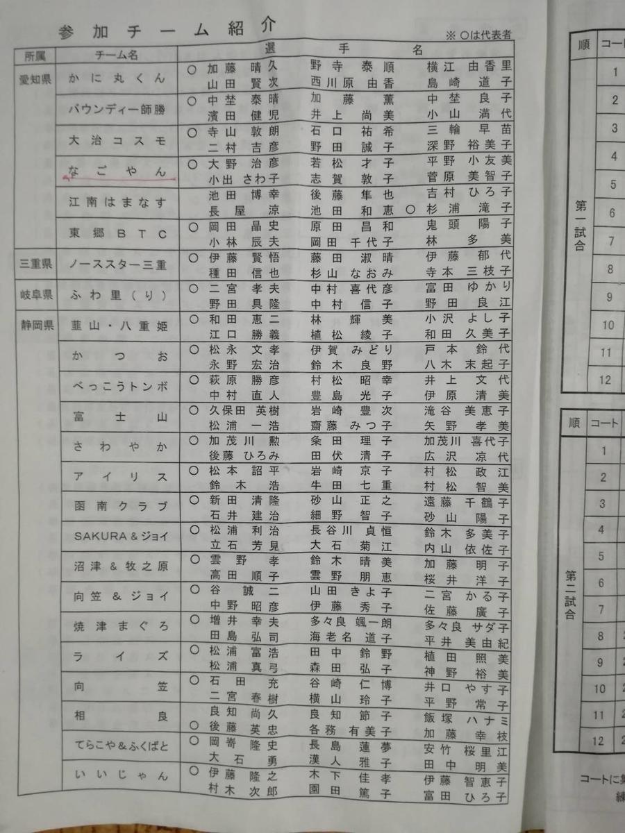 f:id:nagoyakanagoya:20190728215042j:plain:w250