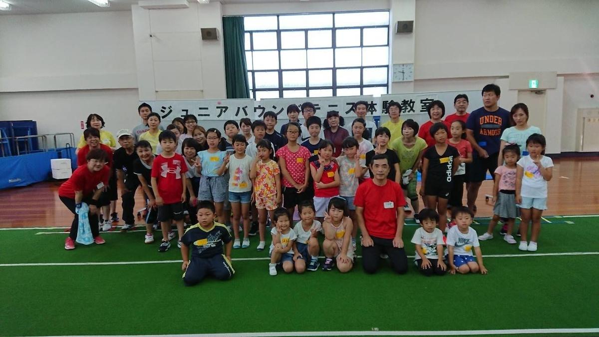 f:id:nagoyakanagoya:20190805082708j:plain:w450