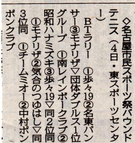 f:id:nagoyakanagoya:20190814103006j:plain:w200