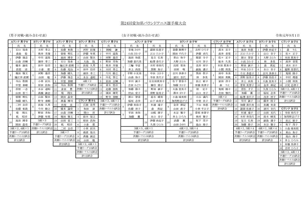 f:id:nagoyakanagoya:20190820083114j:plain:w450