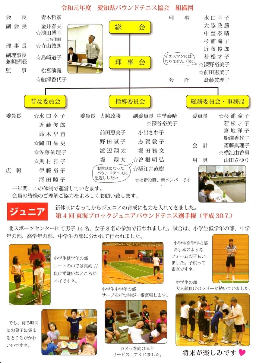 f:id:nagoyakanagoya:20190902202228j:plain:w200