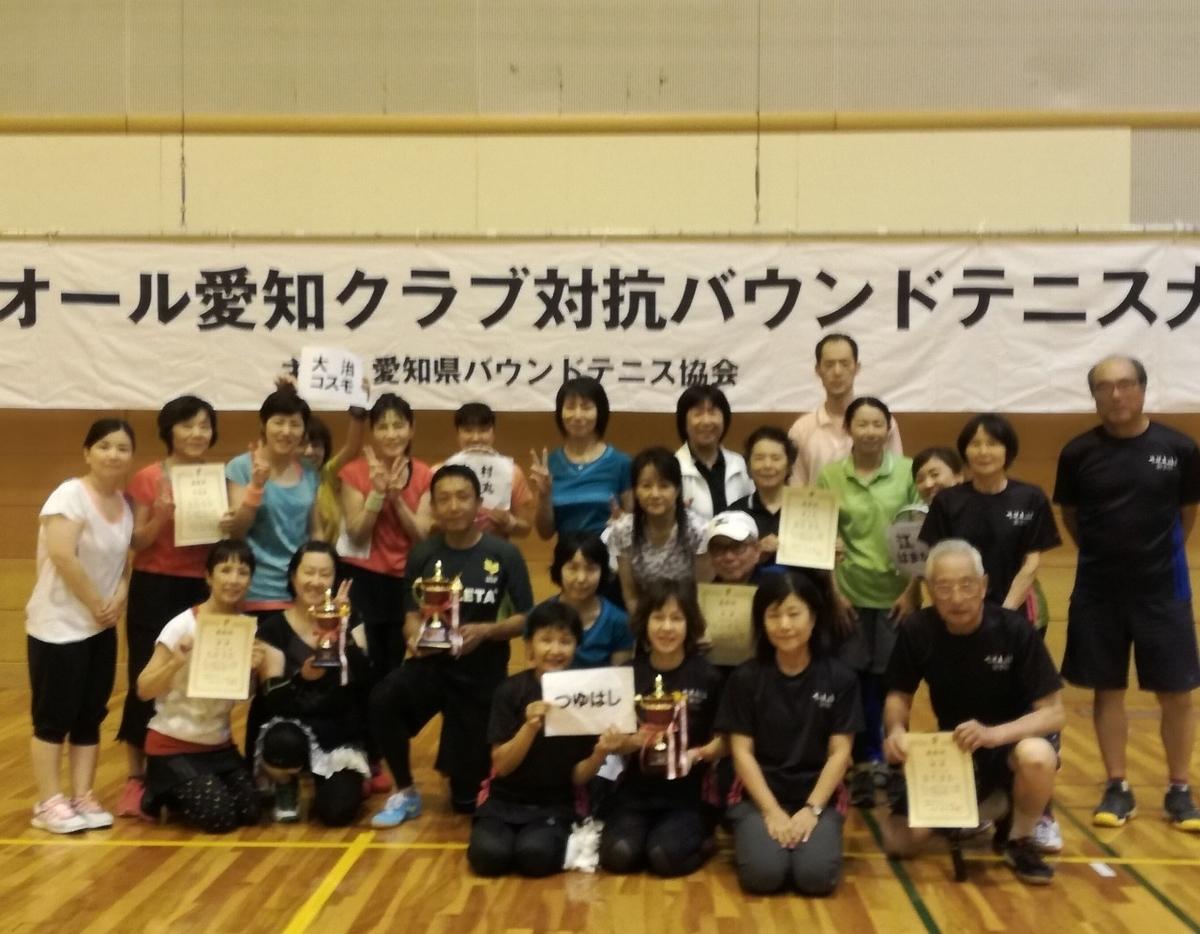 f:id:nagoyakanagoya:20190929200128j:plain:w450