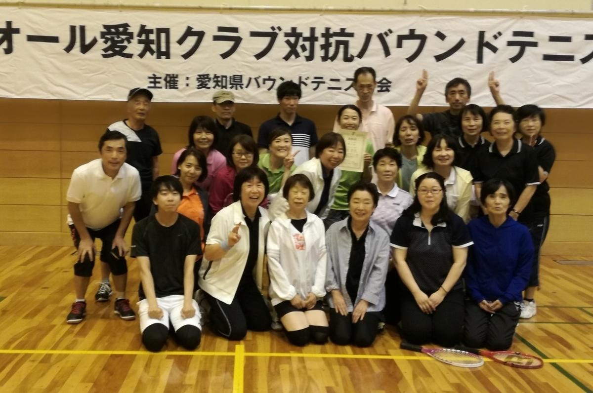 f:id:nagoyakanagoya:20190929200140j:plain:w450