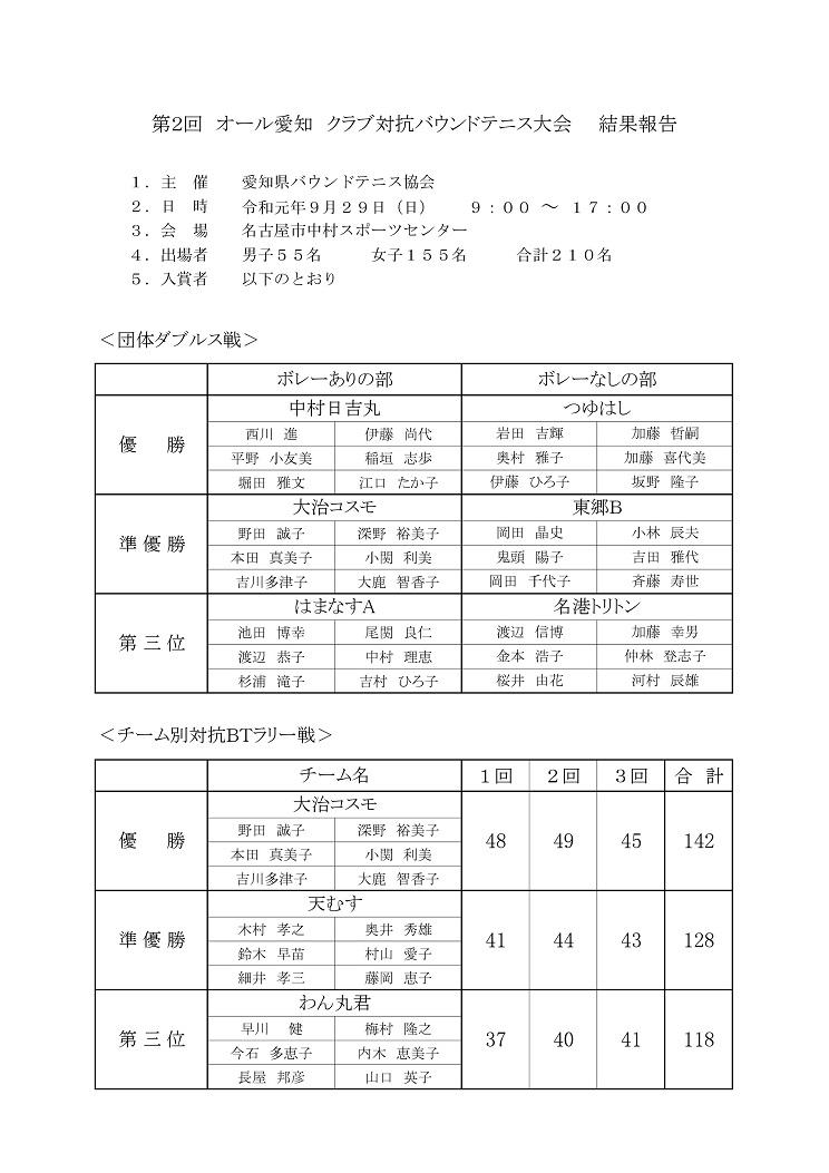 f:id:nagoyakanagoya:20191003083009j:plain:w250