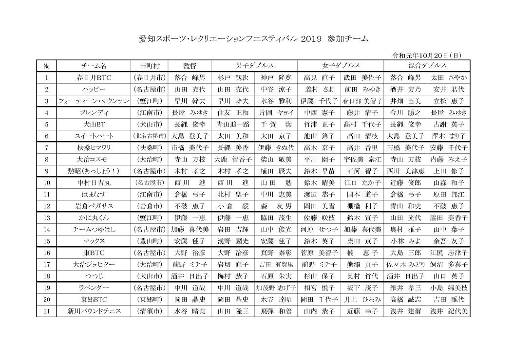f:id:nagoyakanagoya:20191008161519j:plain:w300