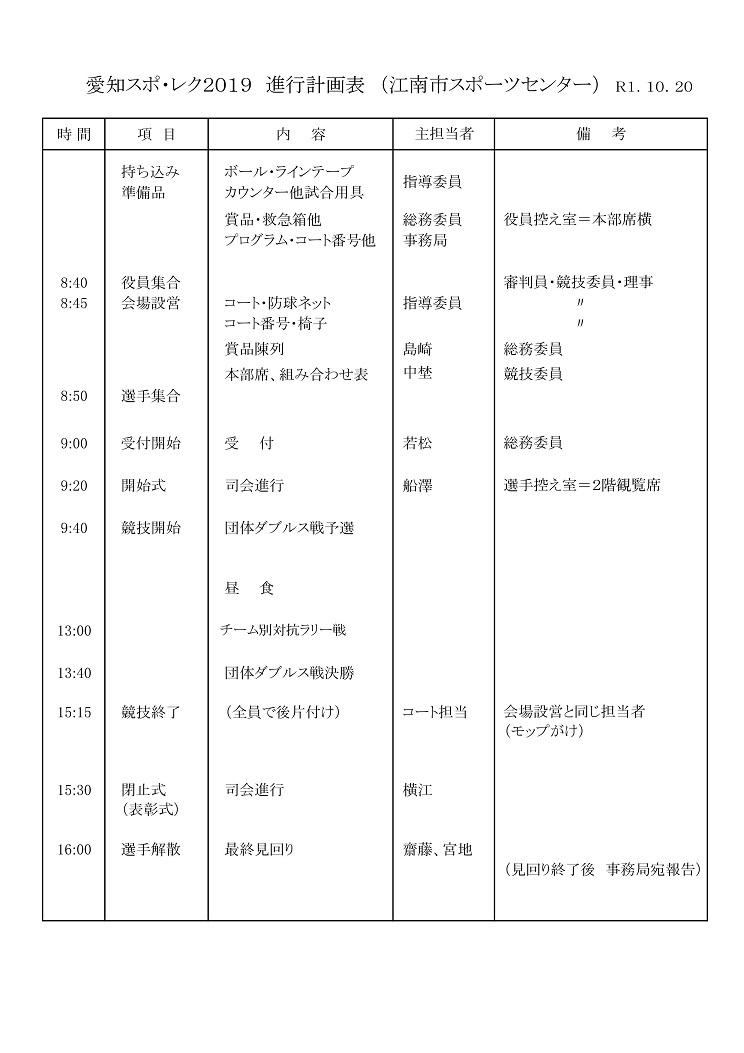 f:id:nagoyakanagoya:20191008211859j:plain:w250