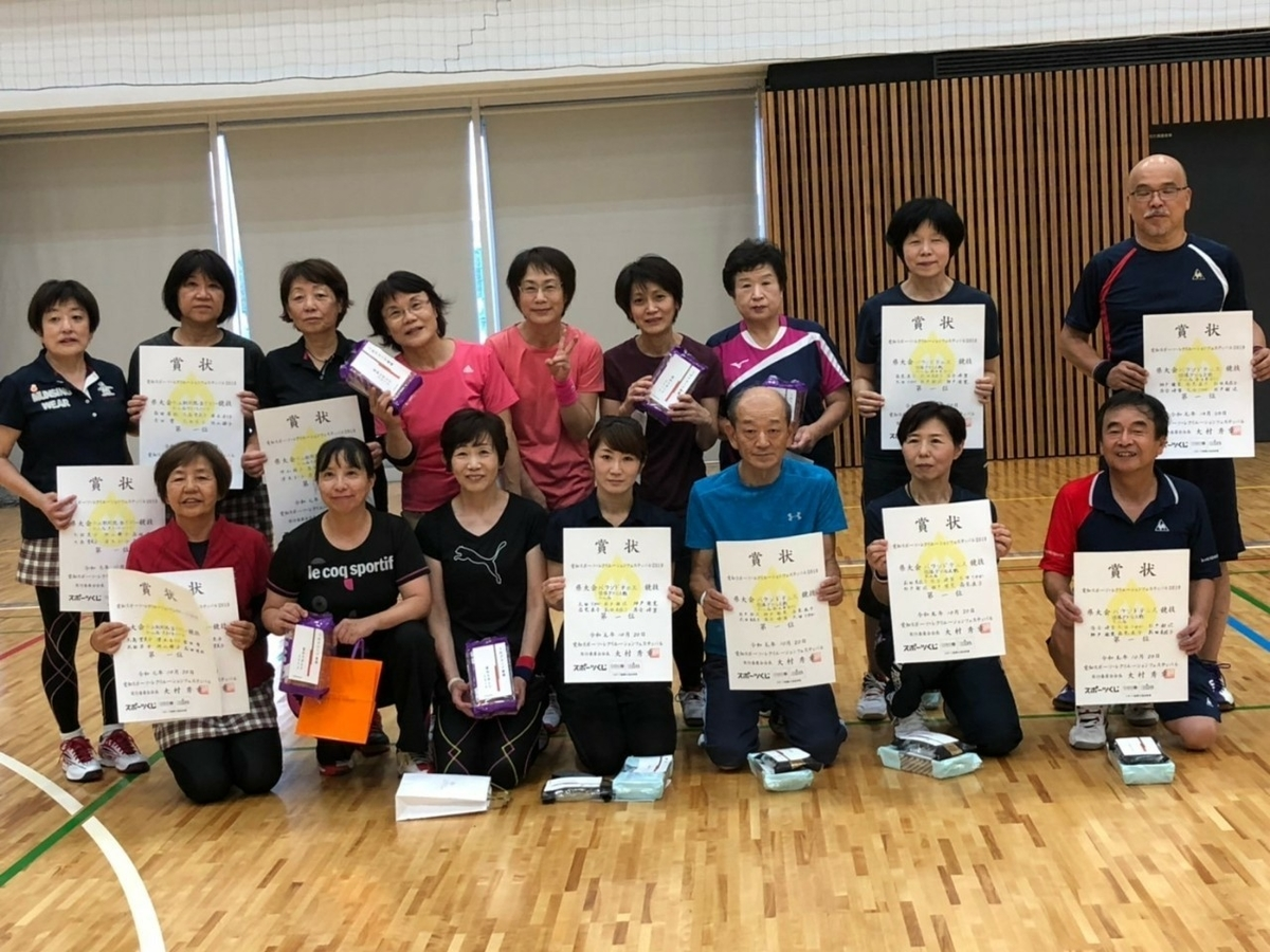 f:id:nagoyakanagoya:20191020215227j:plain:w450