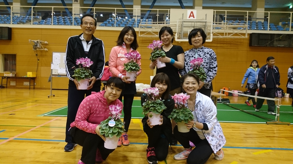 f:id:nagoyakanagoya:20191209161344j:plain:w450