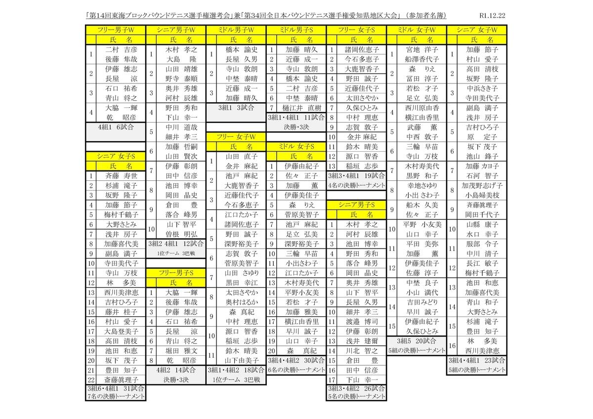 f:id:nagoyakanagoya:20191209224630j:plain:w300