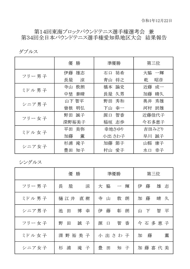 f:id:nagoyakanagoya:20191223224323j:plain:w300