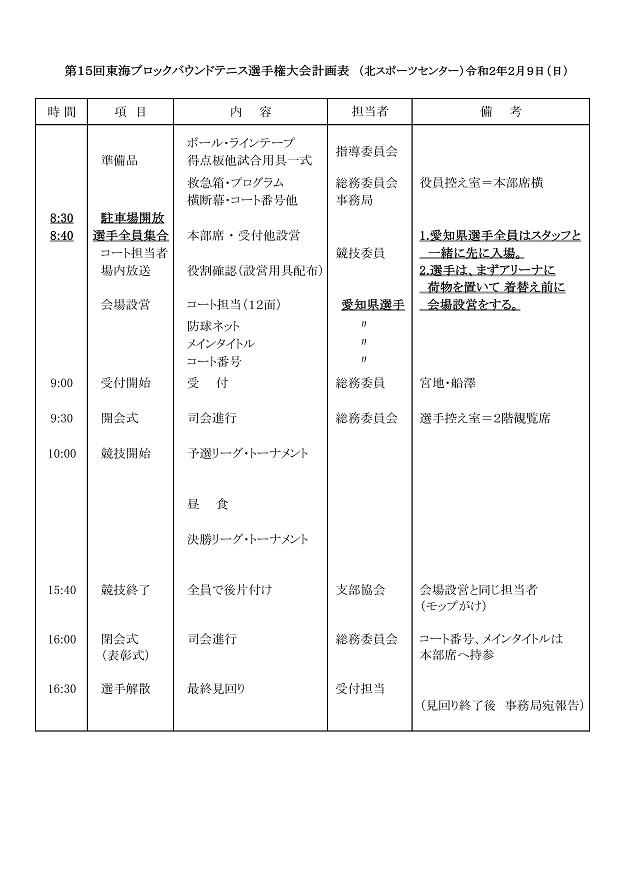 f:id:nagoyakanagoya:20200202112737j:plain:w200