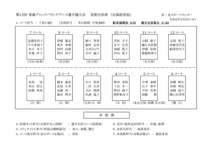 f:id:nagoyakanagoya:20200202112751j:plain:w200