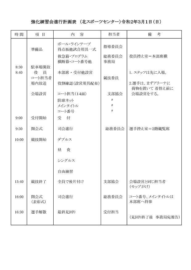 f:id:nagoyakanagoya:20200219230258j:plain:w250
