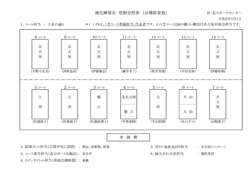 f:id:nagoyakanagoya:20200219230312j:plain:w250