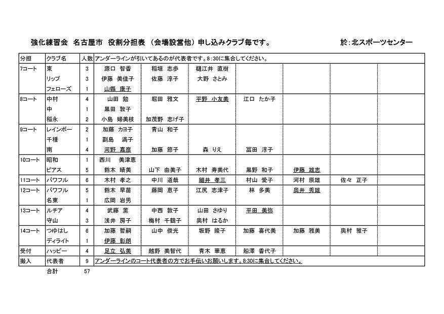 f:id:nagoyakanagoya:20200219230322j:plain:w250