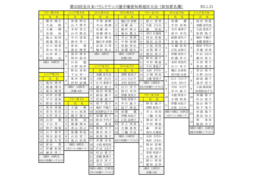f:id:nagoyakanagoya:20210119091028j:plain:w250